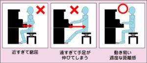 ピアノの姿勢